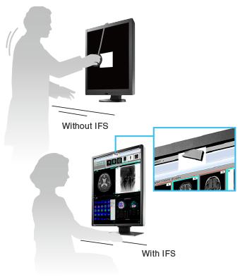 Eizo Radiforce RX350 diagnostic monitor integrated front sensor