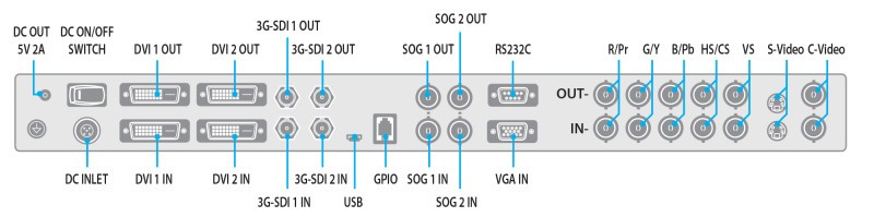 FSN 2603D Inputs