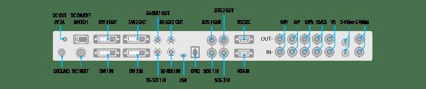 FSN-FS-L3202D-connections