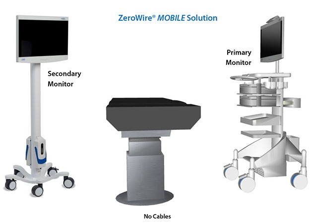 zerowire mobile solutions no cables diagram
